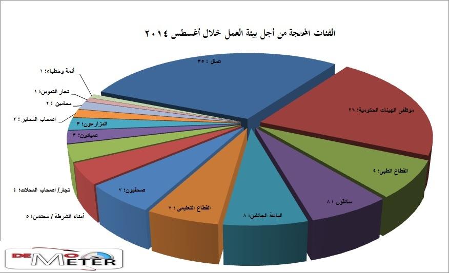 مؤشر الديمقراطية (1)