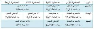 الخميس القادم افتتاح أعمال دورة تأهيل الصيادلة لسوق العمل بالصيدليات3